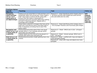 Fractions - year 1 objectives