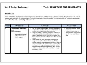 Minibeasts - Art & DT Unit of Work