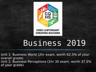 WJEC Business GCSE Introduction lesson