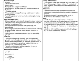 IB Physics Course Topic 12  Quantum Mechanics (HL) Teaching and Revision Material & Questions