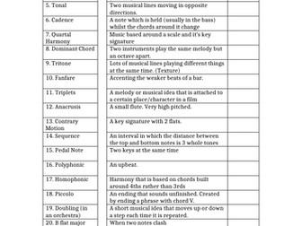 Star Wars Keywords