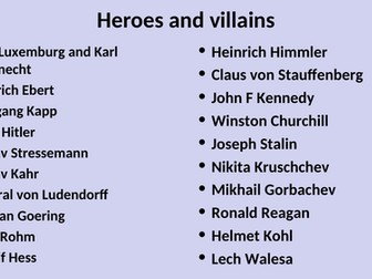 GCSE History - Key people in German history - 1918 to 1991