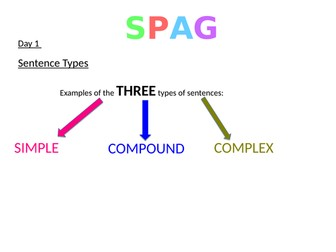 SPAG Powerpoint for starters/short teaching sessions (4)