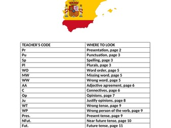 Spanish Corrections Booklet
