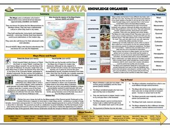 The Maya Knowledge Organiser/ Revision Mat!