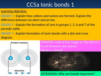 EDEXCEL GCSE Science 9-1 - Chemistry - CC5, CC6 & CC7 topic