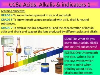 EDEXCEL GCSE Science 9-1 - Chemistry - CC8 Acids & alkalis