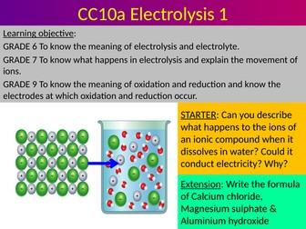 EDEXCEL GCSE Science 9-1 - Chemistry -  CC10 & CC11 topic