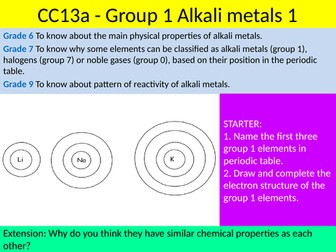 EDEXCEL GCSE Science 9-1 - Chemistry - CC13 Groups in the periodic table