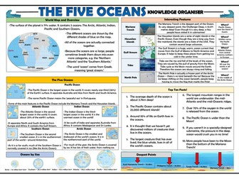 The Five Oceans - Knowledge Organiser!