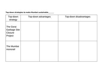 Lesson 11: Can top-down strategies improve Mumbai?