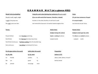 A grammar mat for KS2.