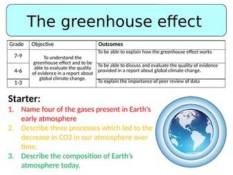 NEW AQA GCSE (2016) Chemistry  - The Greenhouse Effect