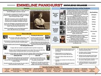 Emmeline Pankhurst Knowledge Organiser!