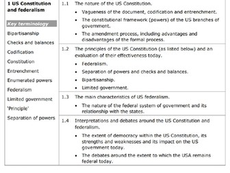 USA Constitution and Federalism A-level notes (Edexcel)