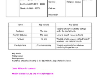 Context for 'Paradise Lost' by John Milton A-level English Lit (OCR)