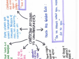9-1 GCSE RS AQA - Religion, crime and punishment mind maps