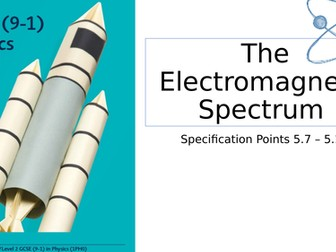 CP5 Light and the Electromagnetic Spectrum  Edexcel Combined Higher 9-1  Physics  (Entire Unit)
