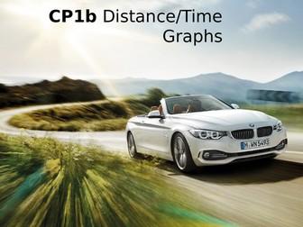 Edexcel CP1b Distance / Time Graphs