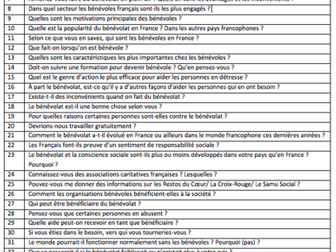 Le bénévolat- Possible questions and Model Answers- A Level French