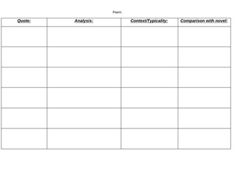 AQA A-Level Pre-1900 Poetry Comparison Table Blank