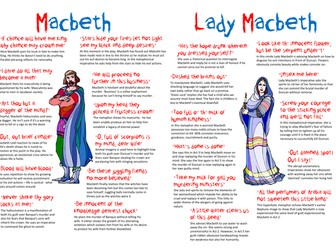 Macbeth and Lady Macbeth Revision Quotations 9-1