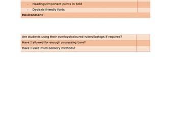 Dyslexia checklist