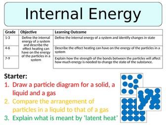 NEW AQA GCSE (2016) Physics - Internal Energy