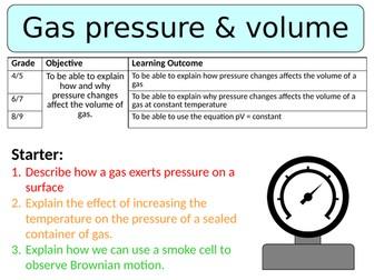 NEW AQA GCSE (2016) Physics - Gas Pressure & Volume