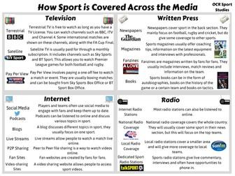 OCR Sport Studies Knowledge Organisers