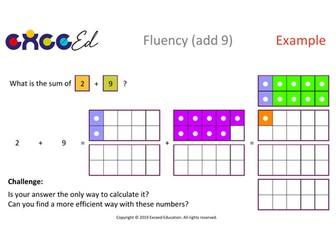 Fluency: Bridging (add 9 with Numicon)