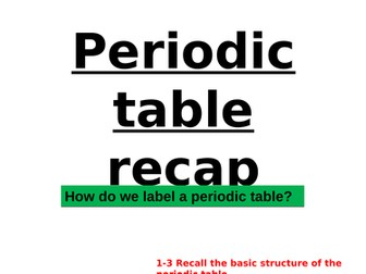 C1.1 Periodic Table (recap lesson)