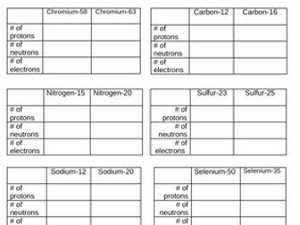 C1.7 Atoms Ions and Isotopes