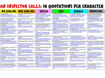 An Inspector Calls 10 Quotations Per Character Revision