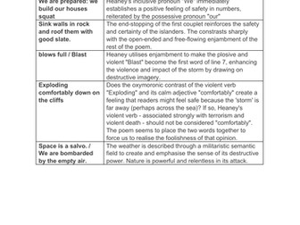 AQA English Literature Power and Conflict Poetry Anthology Key Quotations