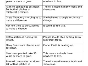 Persuasive letter writing unit - deforestation and plastic pollution Year 4/5