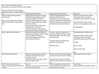 Science Plan- Materials Primary