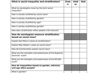 SOCIOLOGY 27 PAGES REVISION GUIDE - INEQUALITY