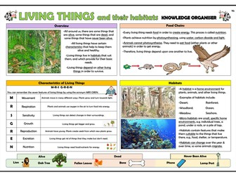 Year 2 Living Things and their Habitats Knowledge Organiser!