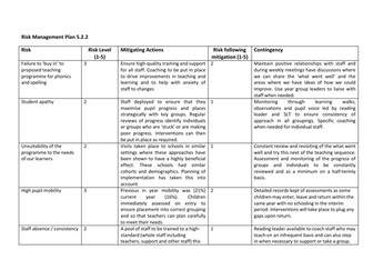 NPQSL Risk Management Plan