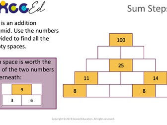 Sum Steps: 'Start the Day' reasoning addition problems