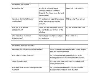 Rubric examples theme 2 AQA GCSE German