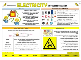 Year 4 Electricity Knowledge Organiser!