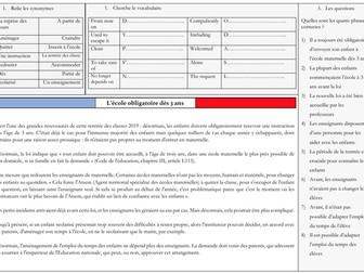 French A Level Education - école obligatoire 3 ans (reading, exam practice questions)