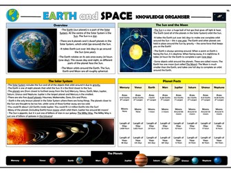 Year 5 Earth and Space Knowledge Organiser!