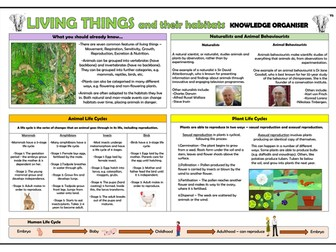 Year 5 Living Things and their Habitats Knowledge Organiser!