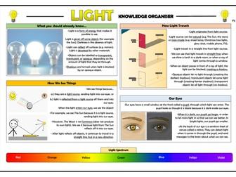 Year 6 Light Knowledge Organiser!