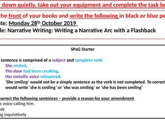 GCSE English Language, Creating a Narrative Plot