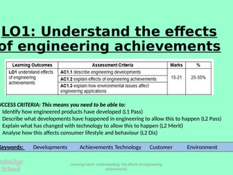 WJEC Engineering level 1/2 Resources