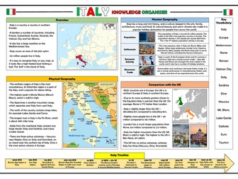 Italy Knowledge Organiser - KS2 Geography Place Knowledge!